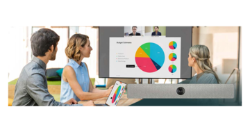 Cisco Webex Room Kit Mini in a Meeting