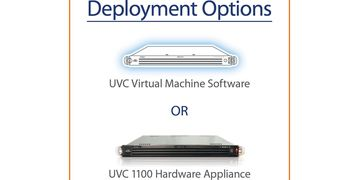 Lifesize UVC Basic