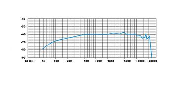 Clockaudio Arm 102-RF frequency curve