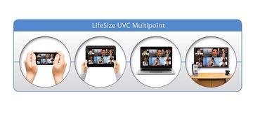Lifesize UVC Multipoint Multi Use