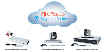 Polycom RealPresence Group Series connected with Microsoft Office 365 and Skype for Business Cloud Service